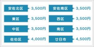 PCサポートフィールド 訪問サポート料金表