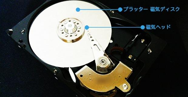 ハードディスクの構造